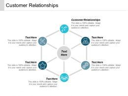 Customer Relationships Ppt Powerpoint Presentation Slide Cpb