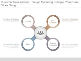 Customer Relationships Through Marketing Example Powerpoint Slides Design