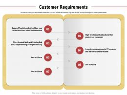 Customer Requirements Systems Easy Ppt Powerpoint Presentation Visual Aids