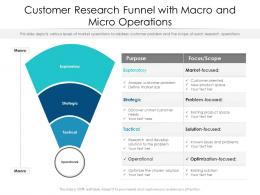 Customer Research Funnel With Macro And Micro Operations