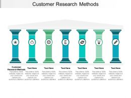 Customer Research Methods Ppt Powerpoint Presentation Outline Layout Ideas Cpb