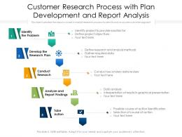 Customer Research Process With Plan Development And Report Analysis
