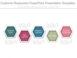 Customer Responded Powerpoint Presentation Templates