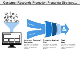 Customer Responds Promotion Preparing Strategic Plan Laws Regulations