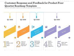 Customer Response And Feedback For Product Four Quarter Roadmap Template