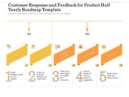 Customer Response And Feedback For Product Half Yearly Roadmap Template