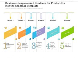 Customer Response And Feedback For Product Six Months Roadmap Template