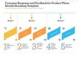 Customer Response And Feedback For Product Three Months Roadmap Template