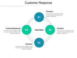 Customer Response Ppt Powerpoint Presentation Professional Introduction Cpb