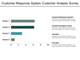Customer Response System Customer Analysis Survey Process Improvement Cpb