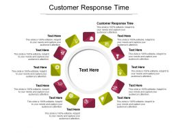 Customer Response Time Ppt Powerpoint Presentation Show Outfit Cpb