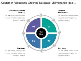 Customer Responses Ordering Database Maintenance Ideal Market Segment