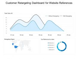 Customer Retargeting Dashboard For Website References