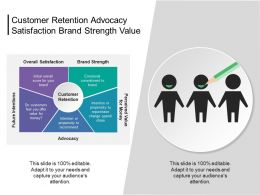 Customer Retention Advocacy Satisfaction Brand Strength Value