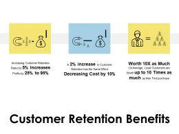 Customer Retention Benefits Increasing Ppt Powerpoint Presentation Icon Files