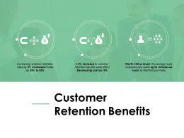 Customer Retention Benefits Marketing Finance Ppt Powerpoint Presentation Slides Good