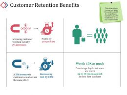 Customer Retention Benefits Powerpoint Layout