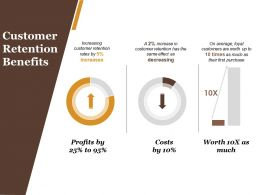 Customer Retention Benefits Powerpoint Presentation Templates