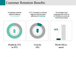 Customer Retention Benefits Powerpoint Slide Backgrounds