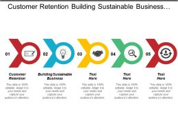 Customer Retention Building Sustainable Business Digital Publishing Business Planning