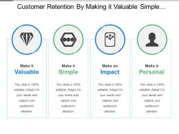 Customer Retention By Making It Valuable Simple Impacting Personal