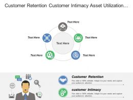 Customer Retention Customer Intimacy Asset Utilization Operating Expenses