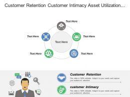 customer_retention_customer_intimacy_asset_utilization_operating_expenses_Slide01