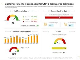 Customer Retention Dashboard For CNN E Commerce Company Case Competition Ppt Inspiration