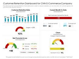 Customer Retention Dashboard For CNN E Commerce Company Ppt Structure