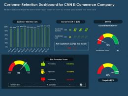 Customer Retention Dashboard For CNN E Commerce Company Ppt Template