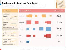 Customer Retention Dashboard N436 Powerpoint Presentation Example Topics