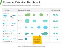 Customer Retention Dashboard Ppt Powerpoint Presentation Infographic