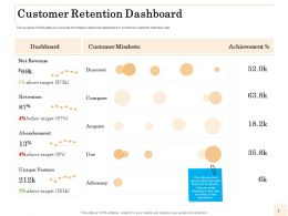 Customer Retention Dashboard Ppt Powerpoint Presentation Layouts Outfit