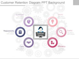 Customer Retention Diagram Ppt Background