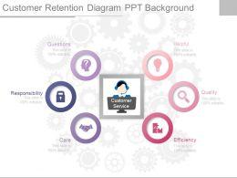 customer_retention_diagram_ppt_background_Slide01