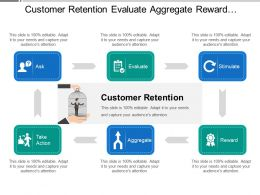 Customer Retention Evaluate Aggregate Reward Stimulate Take Action