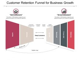 Customer Retention Funnel For Business Growth