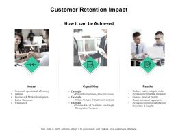 Customer Retention Impact Capabilities Planning Ppt Powerpoint Presentation Inspiration Backgrounds