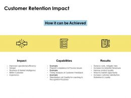 Customer Retention Impact Capabilities Ppt Powerpoint Presentation Icon Gallery