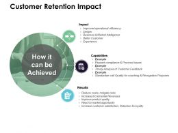 Customer Retention Impact Capabilities Results Ppt Powerpoint Presentation Slides Ideas