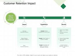 Customer Retention Impact Client Relationship Management Ppt Model Summary