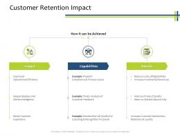 Customer Retention Impact CRM Process Ppt Powerpoint Presentation Pictures Show
