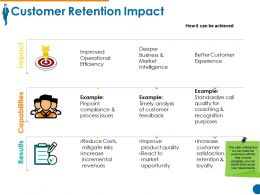 Customer Retention Impact Powerpoint Graphics