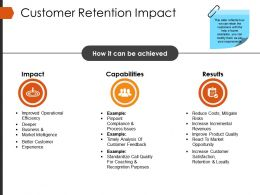 Customer Retention Impact Powerpoint Presentation Templates