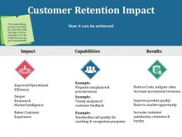 Customer Retention Impact Powerpoint Shapes