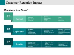 Customer Retention Impact Powerpoint Slide Inspiration