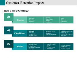 customer_retention_impact_powerpoint_slide_inspiration_Slide01