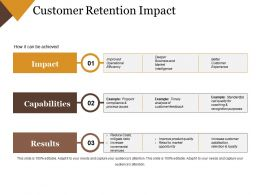 Customer Retention Impact Powerpoint Slide Presentation Guidelines