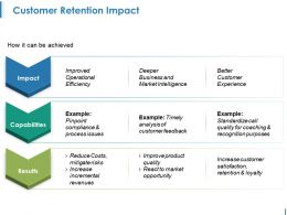 Customer Retention Impact Ppt Design Templates