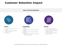 Customer Retention Impact Ppt Powerpoint Presentation File Portfolio